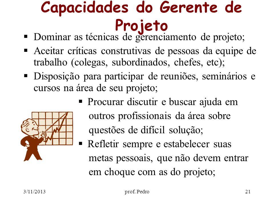 3/11/2013prof. Pedro21 Capacidades do Gerente de Projeto Dominar as técnicas de gerenciamento de projeto; Aceitar críticas construtivas de pessoas da