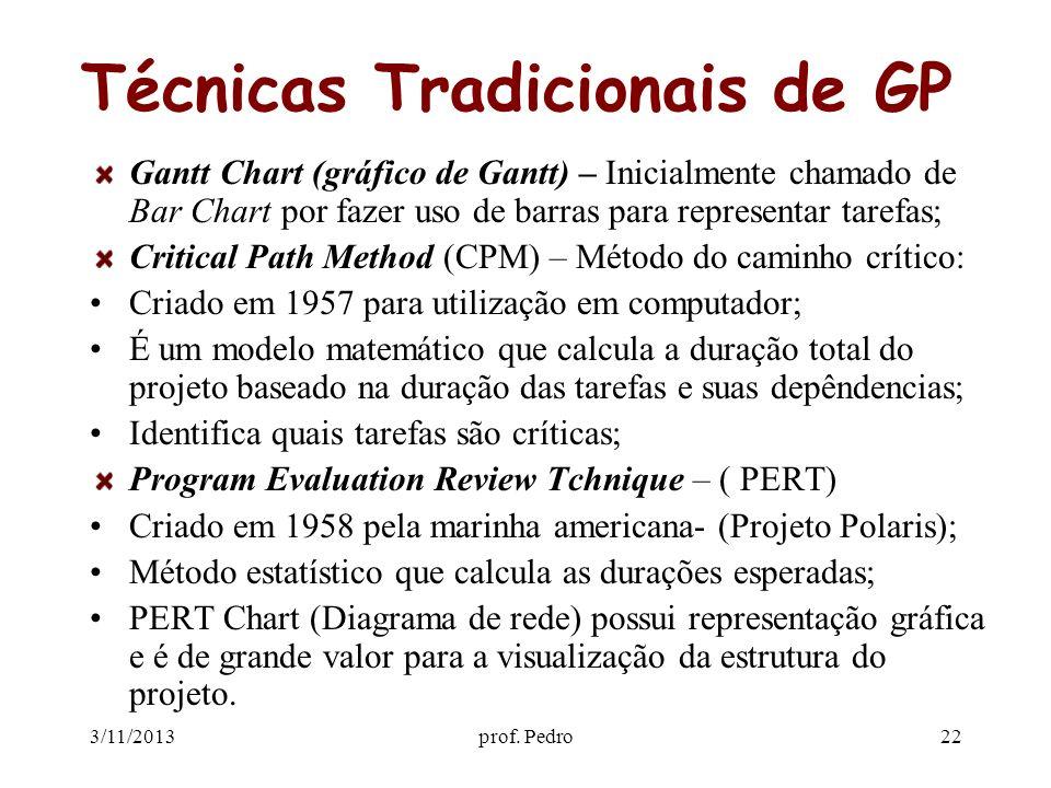 3/11/2013prof. Pedro22 Técnicas Tradicionais de GP Gantt Chart (gráfico de Gantt) – Inicialmente chamado de Bar Chart por fazer uso de barras para rep