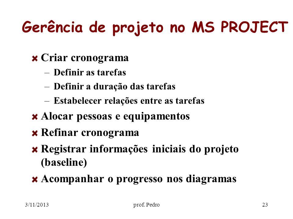 3/11/2013prof. Pedro23 Gerência de projeto no MS PROJECT Criar cronograma –Definir as tarefas –Definir a duração das tarefas –Estabelecer relações ent