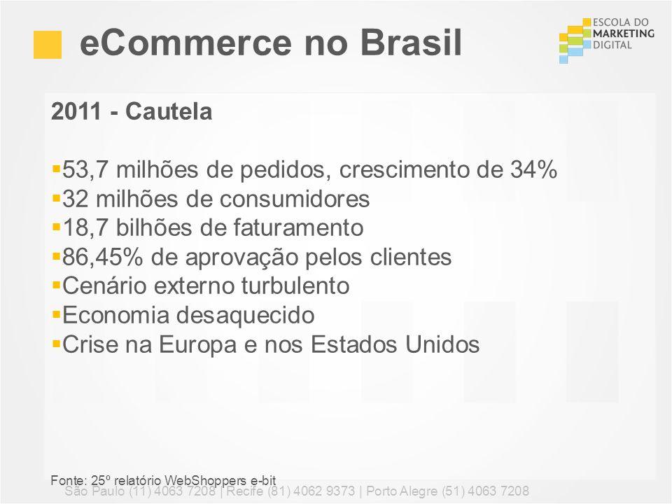 2011 - Cautela 53,7 milhões de pedidos, crescimento de 34% 32 milhões de consumidores 18,7 bilhões de faturamento 86,45% de aprovação pelos clientes C