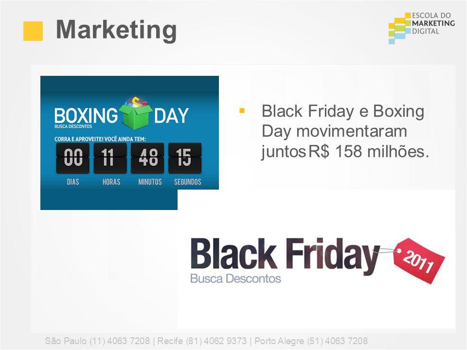 Marketing São Paulo (11) 4063 7208 | Recife (81) 4062 9373 | Porto Alegre (51) 4063 7208 Black Friday e Boxing Day movimentaram juntosR$ 158 milhões.