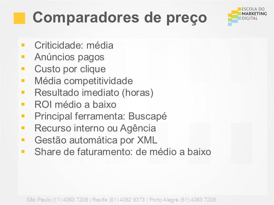 Criticidade: média Anúncios pagos Custo por clique Média competitividade Resultado imediato (horas) ROI médio a baixo Principal ferramenta: Buscapé Re
