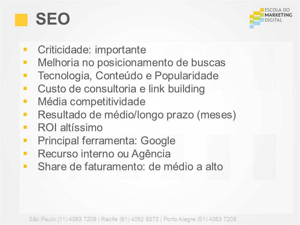 Criticidade: importante Melhoria no posicionamento de buscas Tecnologia, Conteúdo e Popularidade Custo de consultoria e link building Média competitiv
