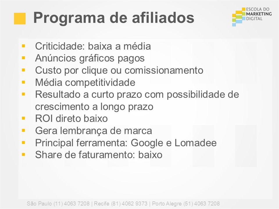 Criticidade: baixa a média Anúncios gráficos pagos Custo por clique ou comissionamento Média competitividade Resultado a curto prazo com possibilidade
