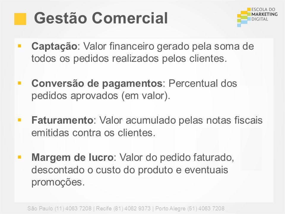 Gestão Comercial São Paulo (11) 4063 7208 | Recife (81) 4062 9373 | Porto Alegre (51) 4063 7208 Captação: Valor financeiro gerado pela soma de todos o