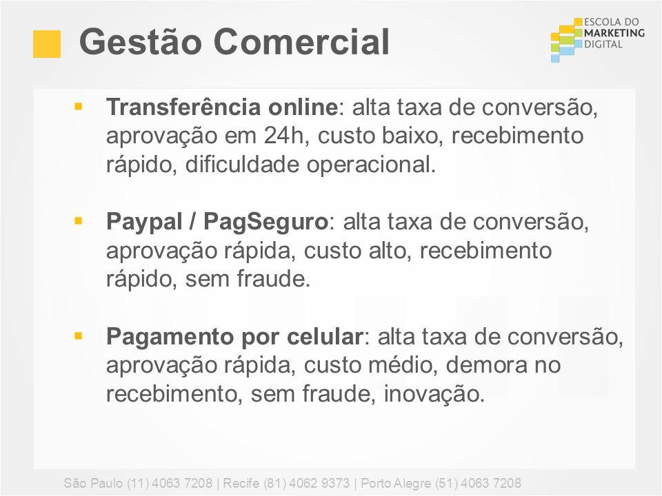 Gestão Comercial São Paulo (11) 4063 7208 | Recife (81) 4062 9373 | Porto Alegre (51) 4063 7208 Transferência online: alta taxa de conversão, aprovaçã