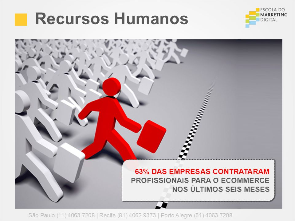 Recursos Humanos São Paulo (11) 4063 7208 | Recife (81) 4062 9373 | Porto Alegre (51) 4063 7208 63% DAS EMPRESAS CONTRATARAM PROFISSIONAIS PARA O ECOM