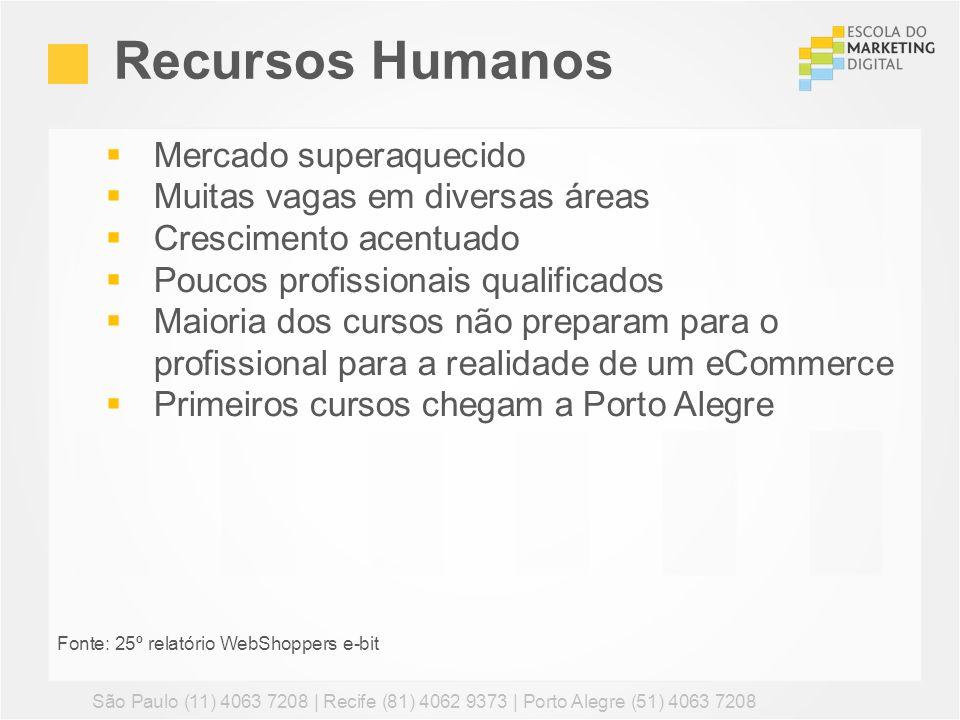 Recursos Humanos São Paulo (11) 4063 7208 | Recife (81) 4062 9373 | Porto Alegre (51) 4063 7208 Mercado superaquecido Muitas vagas em diversas áreas C