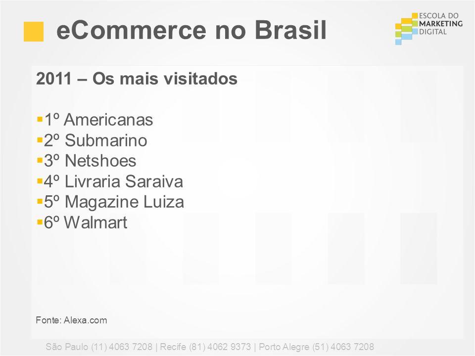 2011 – Os mais visitados 1º Americanas 2º Submarino 3º Netshoes 4º Livraria Saraiva 5º Magazine Luiza 6º Walmart Fonte: Alexa.com eCommerce no Brasil
