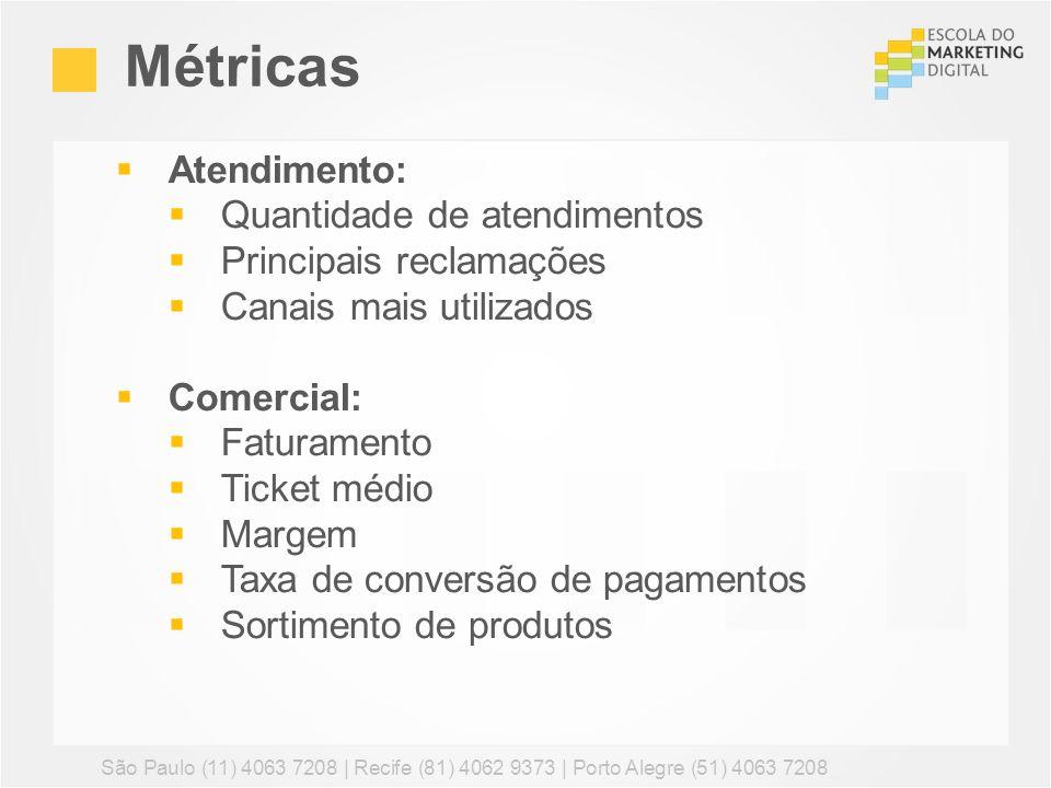 Métricas São Paulo (11) 4063 7208 | Recife (81) 4062 9373 | Porto Alegre (51) 4063 7208 Atendimento: Quantidade de atendimentos Principais reclamações
