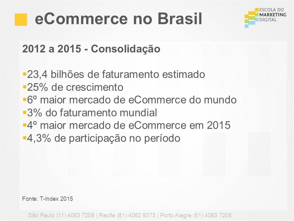 2012 a 2015 - Consolidação 23,4 bilhões de faturamento estimado 25% de crescimento 6º maior mercado de eCommerce do mundo 3% do faturamento mundial 4º