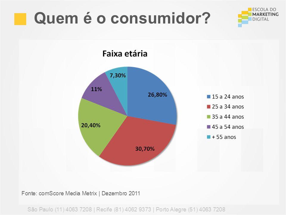 Fonte: comScore Media Metrix | Dezembro 2011 Quem é o consumidor? São Paulo (11) 4063 7208 | Recife (81) 4062 9373 | Porto Alegre (51) 4063 7208