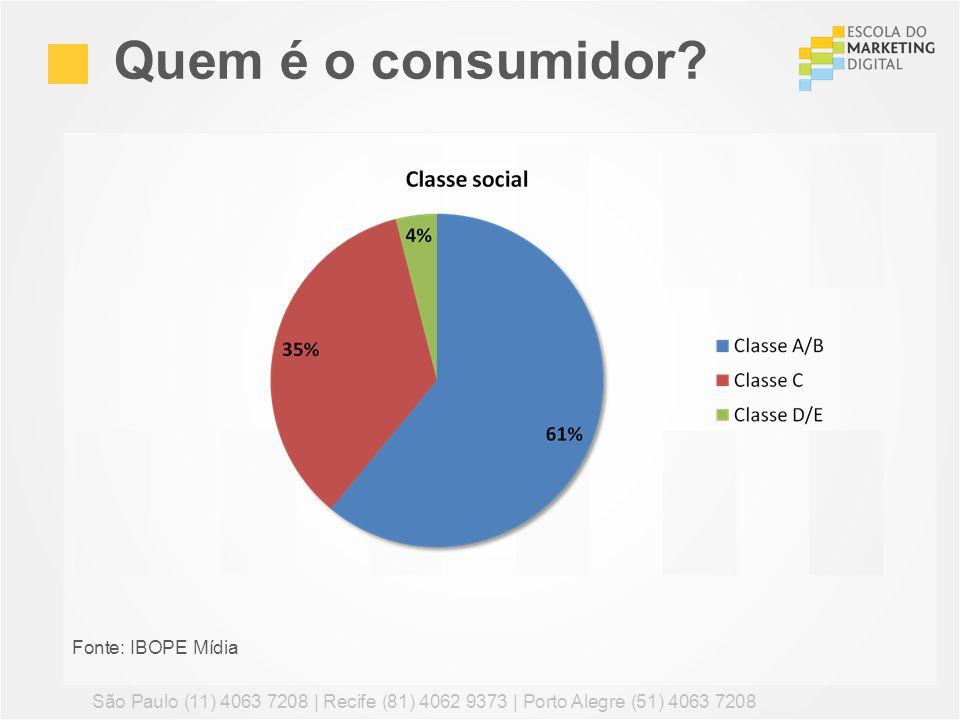 Fonte: IBOPE Mídia Quem é o consumidor? São Paulo (11) 4063 7208 | Recife (81) 4062 9373 | Porto Alegre (51) 4063 7208