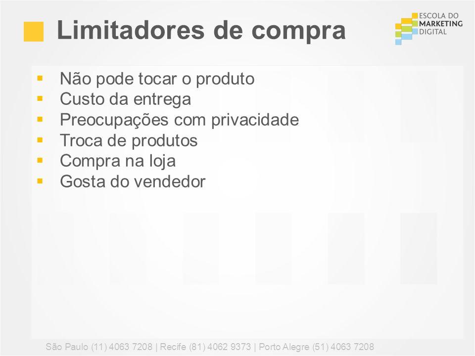 Não pode tocar o produto Custo da entrega Preocupações com privacidade Troca de produtos Compra na loja Gosta do vendedor Limitadores de compra São Pa