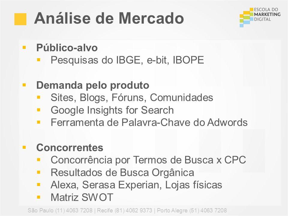 Público-alvo Pesquisas do IBGE, e-bit, IBOPE Demanda pelo produto Sites, Blogs, Fóruns, Comunidades Google Insights for Search Ferramenta de Palavra-C