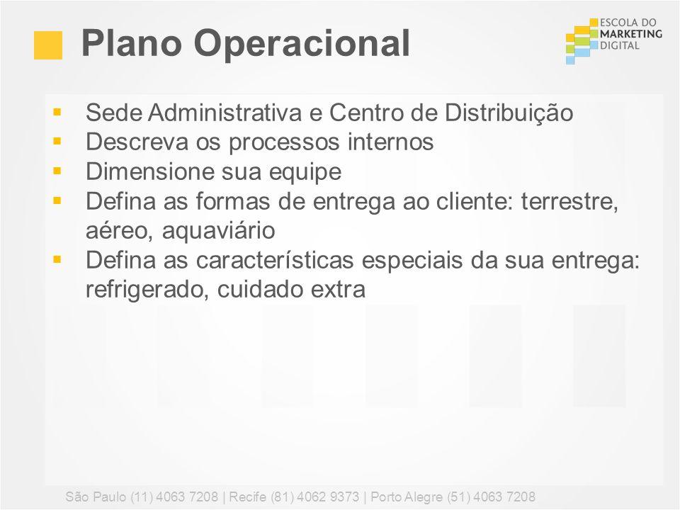 Sede Administrativa e Centro de Distribuição Descreva os processos internos Dimensione sua equipe Defina as formas de entrega ao cliente: terrestre, a