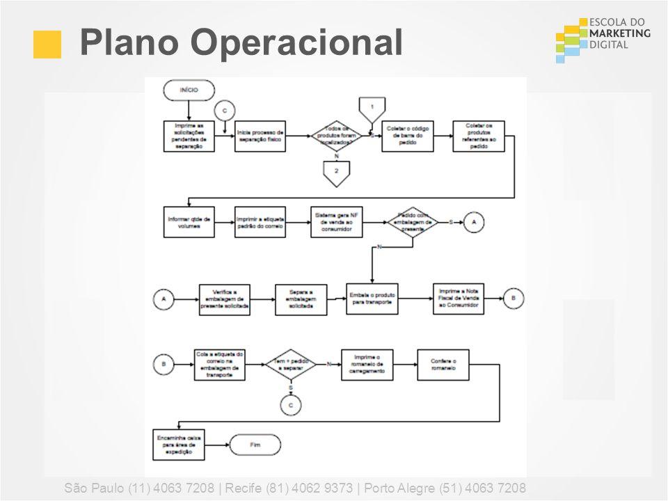 Plano Operacional São Paulo (11) 4063 7208 | Recife (81) 4062 9373 | Porto Alegre (51) 4063 7208