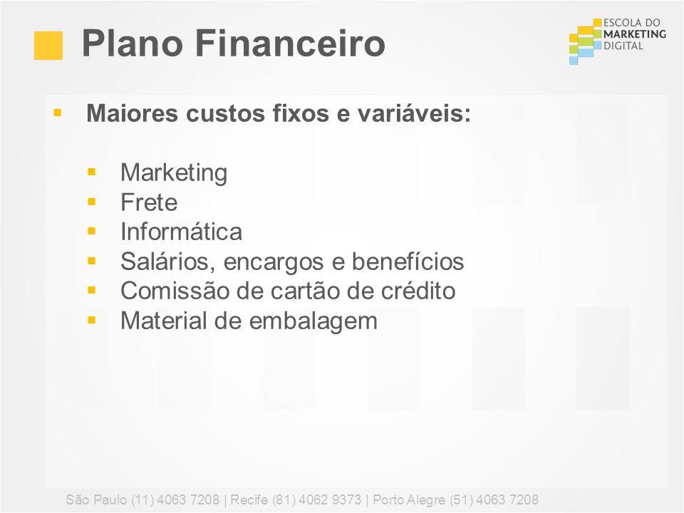 Maiores custos fixos e variáveis: Marketing Frete Informática Salários, encargos e benefícios Comissão de cartão de crédito Material de embalagem Plan