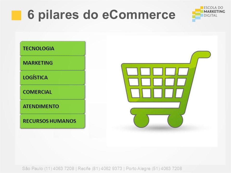 6 pilares do eCommerce São Paulo (11) 4063 7208 | Recife (81) 4062 9373 | Porto Alegre (51) 4063 7208 TECNOLOGIA MARKETING LOGÍSTICA COMERCIAL ATENDIM