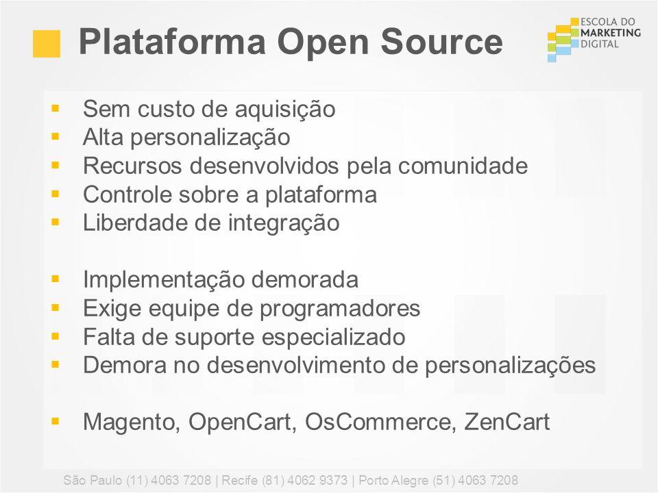 Sem custo de aquisição Alta personalização Recursos desenvolvidos pela comunidade Controle sobre a plataforma Liberdade de integração Implementação de