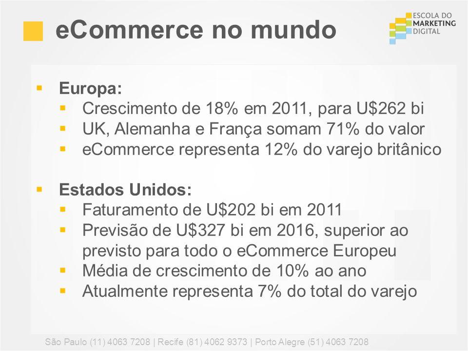 Estados Unidos: 52% dos pedidos com frete grátis Categorias de destaque 2011 (+18%): Conteúdo digital e assinaturas Jóias e relógios Eletrônicos Brinquedos Softwares eCommerce no Mundo São Paulo (11) 4063 7208 | Recife (81) 4062 9373 | Porto Alegre (51) 4063 7208