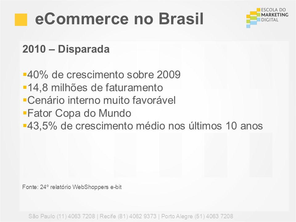 2010 – Comparativo de crescimentos Fonte: e-bit, IBGE eCommerce no Brasil São Paulo (11) 4063 7208 | Recife (81) 4062 9373 | Porto Alegre (51) 4063 7208
