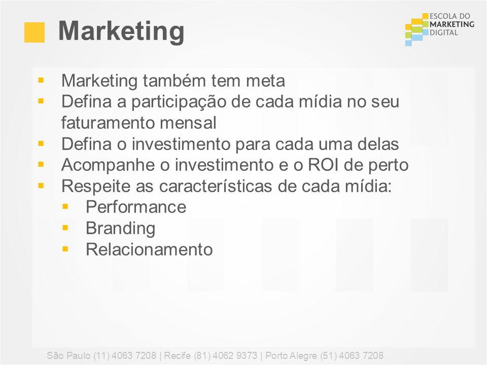 Marketing também tem meta Defina a participação de cada mídia no seu faturamento mensal Defina o investimento para cada uma delas Acompanhe o investim