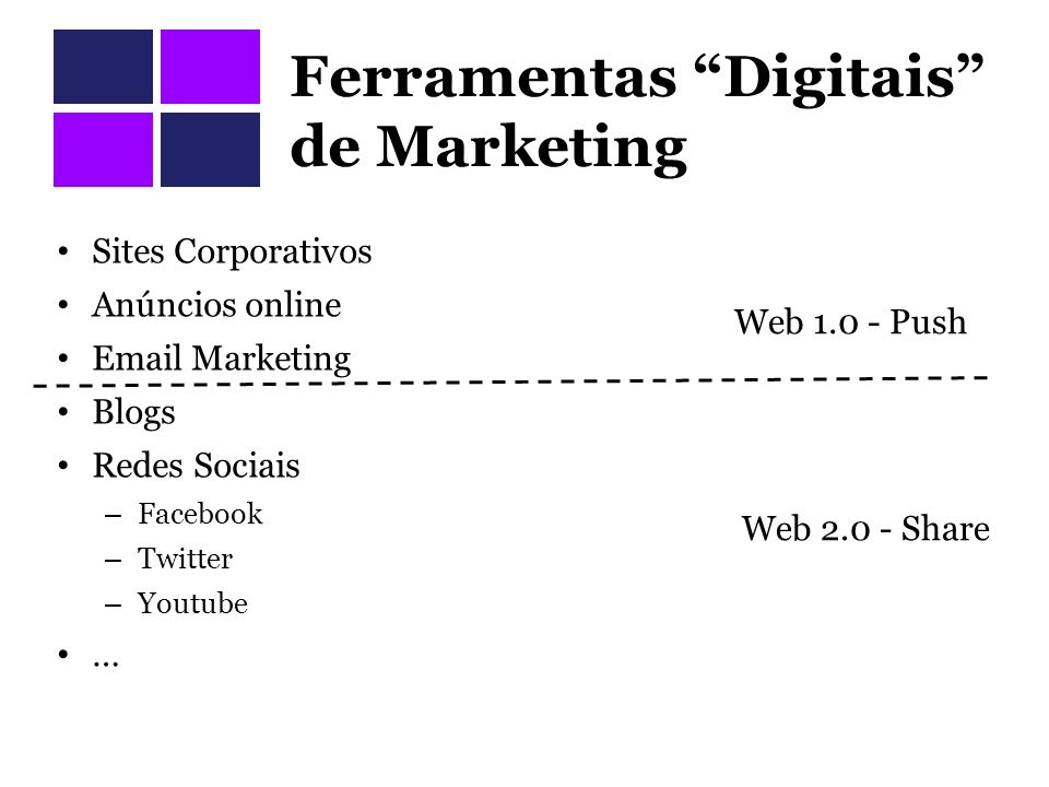 Ferramentas Digitais de Marketing Sites Corporativos Anúncios online Email Marketing Blogs Redes Sociais – Facebook – Twitter – Youtube … Web 1.0 - Push Web 2.0 - Share