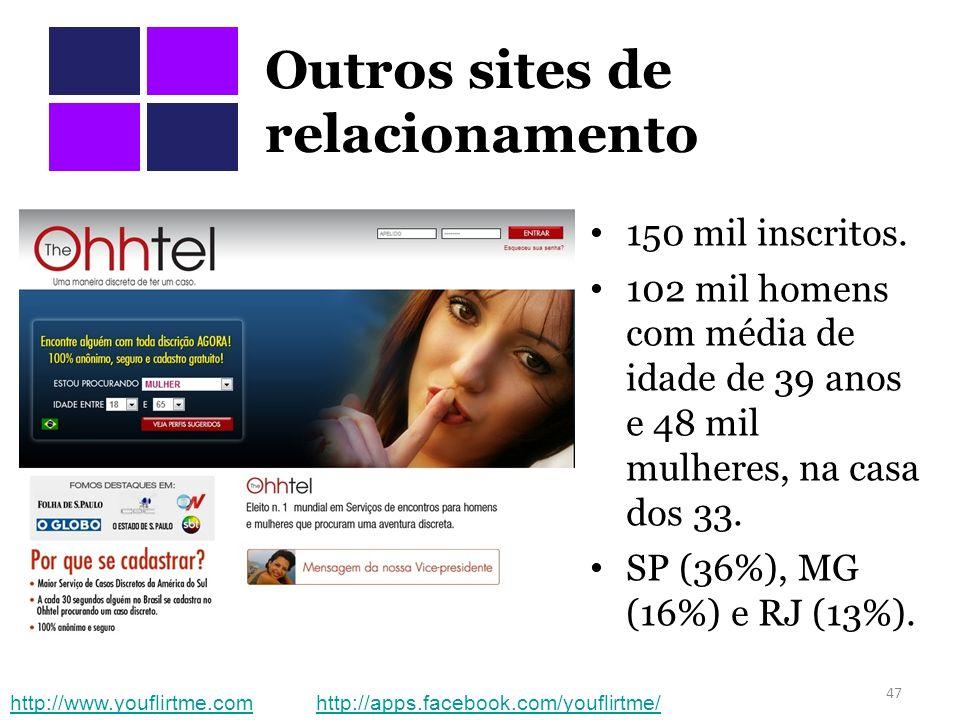 Outros sites de relacionamento 150 mil inscritos.