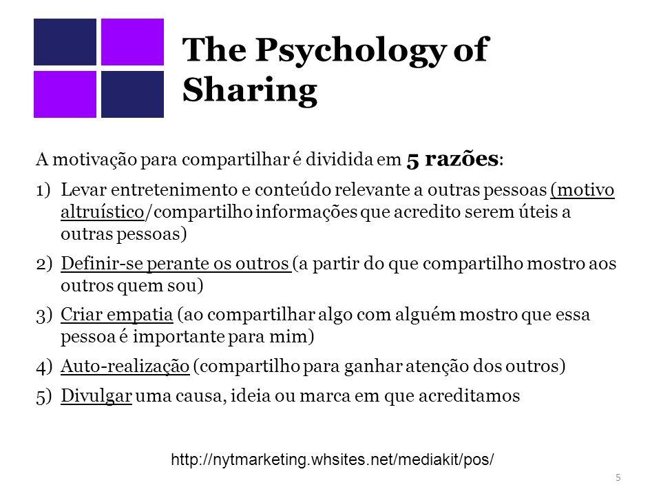 The Psychology of Sharing A motivação para compartilhar é dividida em 5 razões : 1)Levar entretenimento e conteúdo relevante a outras pessoas (motivo altruístico/compartilho informações que acredito serem úteis a outras pessoas) 2)Definir-se perante os outros (a partir do que compartilho mostro aos outros quem sou) 3)Criar empatia (ao compartilhar algo com alguém mostro que essa pessoa é importante para mim) 4)Auto-realização (compartilho para ganhar atenção dos outros) 5)Divulgar uma causa, ideia ou marca em que acreditamos 5 http://nytmarketing.whsites.net/mediakit/pos/