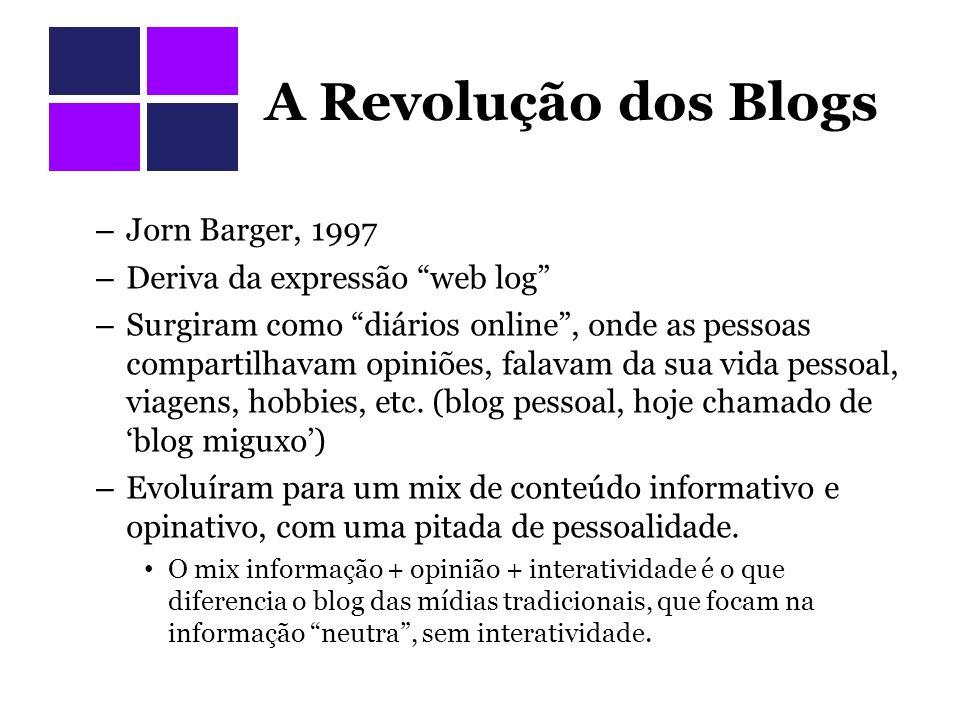 A Revolução dos Blogs – Jorn Barger, 1997 – Deriva da expressão web log – Surgiram como diários online, onde as pessoas compartilhavam opiniões, falavam da sua vida pessoal, viagens, hobbies, etc.