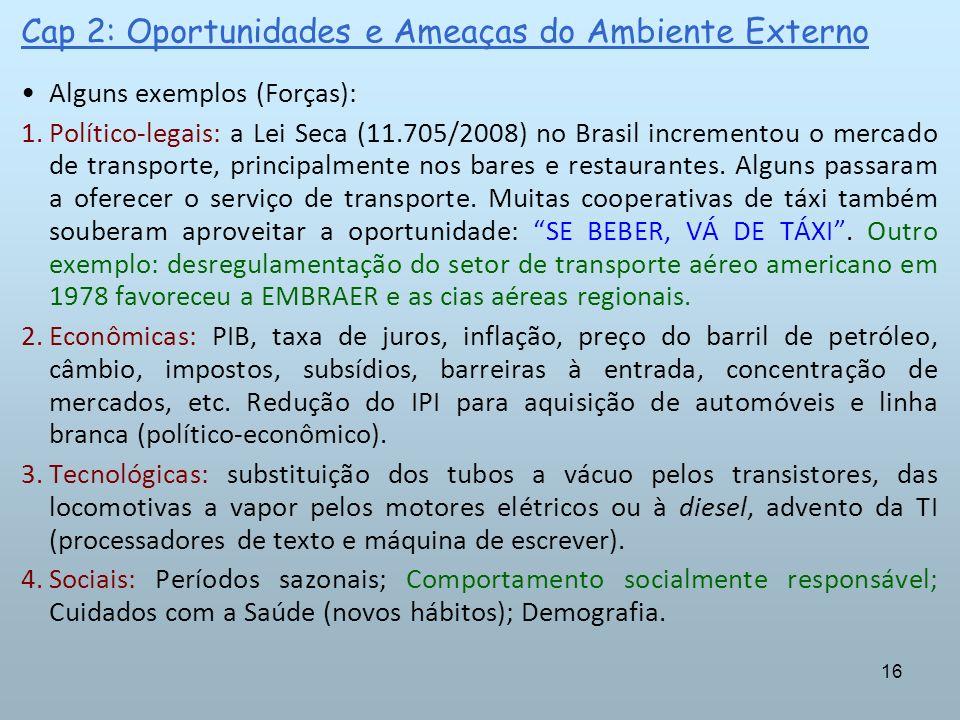 16 Cap 2: Oportunidades e Ameaças do Ambiente Externo Alguns exemplos (Forças): 1.Político-legais: a Lei Seca (11.705/2008) no Brasil incrementou o me
