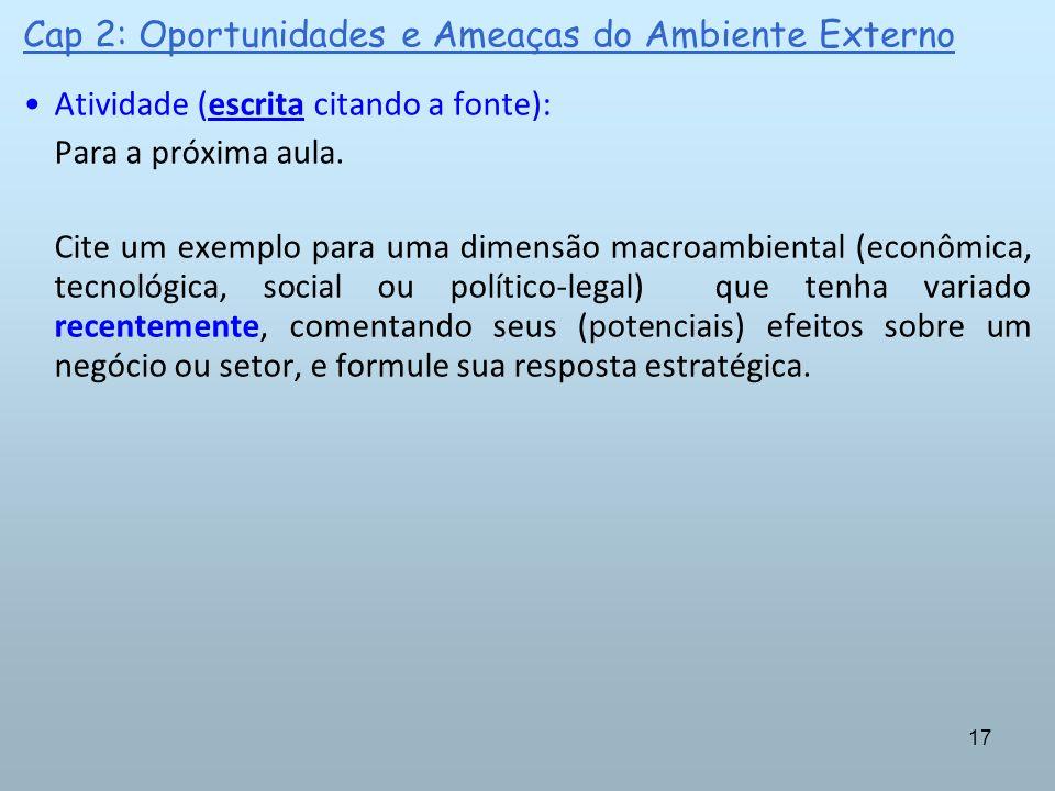 17 Cap 2: Oportunidades e Ameaças do Ambiente Externo Atividade (escrita citando a fonte): Para a próxima aula. Cite um exemplo para uma dimensão macr