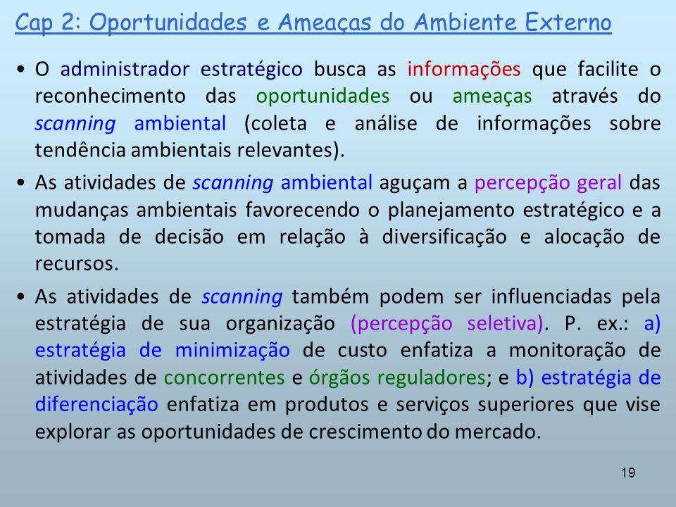 19 Cap 2: Oportunidades e Ameaças do Ambiente Externo O administrador estratégico busca as informações que facilite o reconhecimento das oportunidades