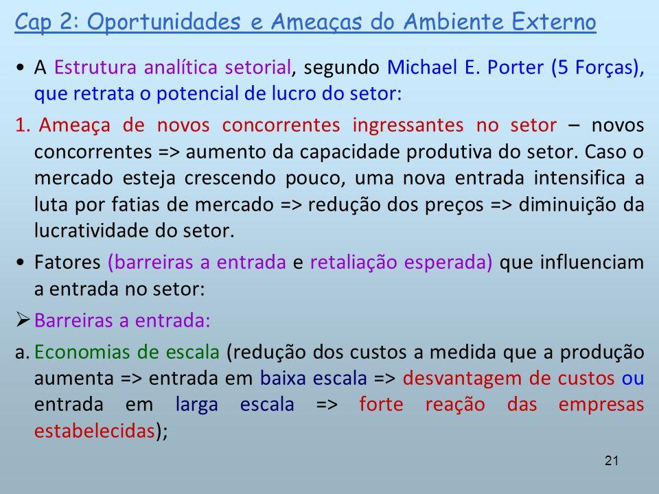 21 Cap 2: Oportunidades e Ameaças do Ambiente Externo A Estrutura analítica setorial, segundo Michael E. Porter (5 Forças), que retrata o potencial de