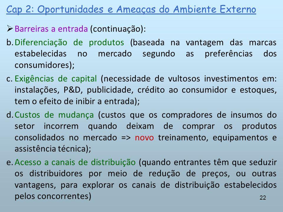 22 Cap 2: Oportunidades e Ameaças do Ambiente Externo Barreiras a entrada (continuação): b.Diferenciação de produtos (baseada na vantagem das marcas e
