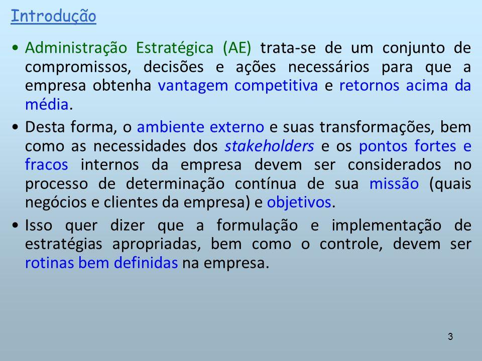 3 Introdução Administração Estratégica (AE) trata-se de um conjunto de compromissos, decisões e ações necessários para que a empresa obtenha vantagem