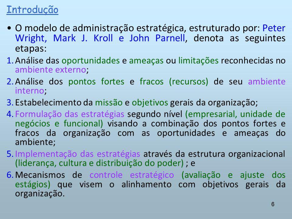 6 Introdução O modelo de administração estratégica, estruturado por: Peter Wright, Mark J. Kroll e John Parnell, denota as seguintes etapas: 1.Análise