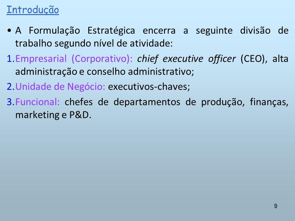 9 Introdução A Formulação Estratégica encerra a seguinte divisão de trabalho segundo nível de atividade: 1.Empresarial (Corporativo): chief executive