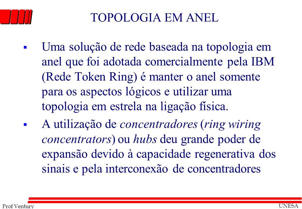 Prof Ventury UNESA TOPOLOGIA EM ANEL Uma solução de rede baseada na topologia em anel que foi adotada comercialmente pela IBM (Rede Token Ring) é mant