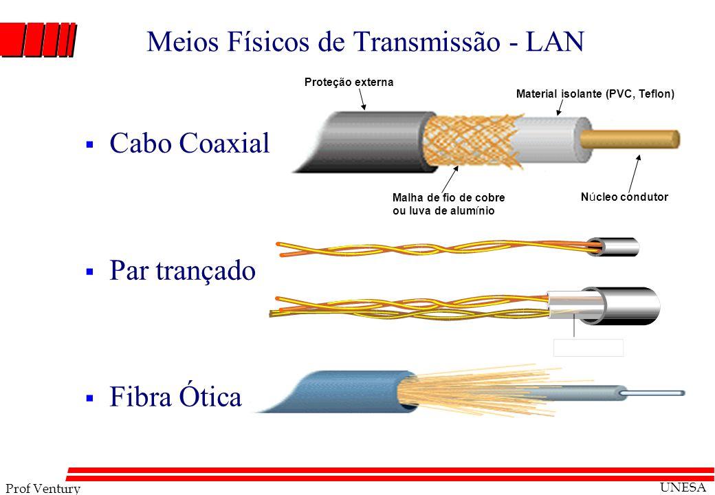 Prof Ventury UNESA Meios Físicos de Transmissão - LAN Cabo Coaxial Par trançado Fibra Ótica Proteção externa Material isolante (PVC, Teflon) Núcleo co