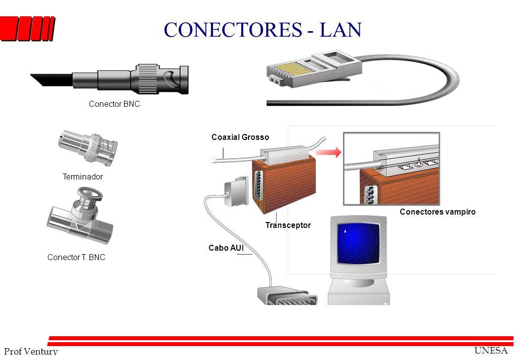 Prof Ventury UNESA CONECTORES - LAN Conector BNC Terminador Conector T BNC Conectores vampiro Transceptor Cabo AUI Coaxial Grosso