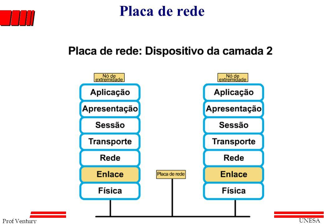 Prof Ventury UNESA Placa de rede
