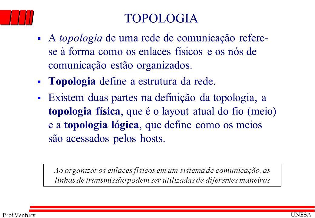 Prof Ventury UNESA TOPOLOGIA A topologia de uma rede de comunicação refere- se à forma como os enlaces físicos e os nós de comunicação estão organizad