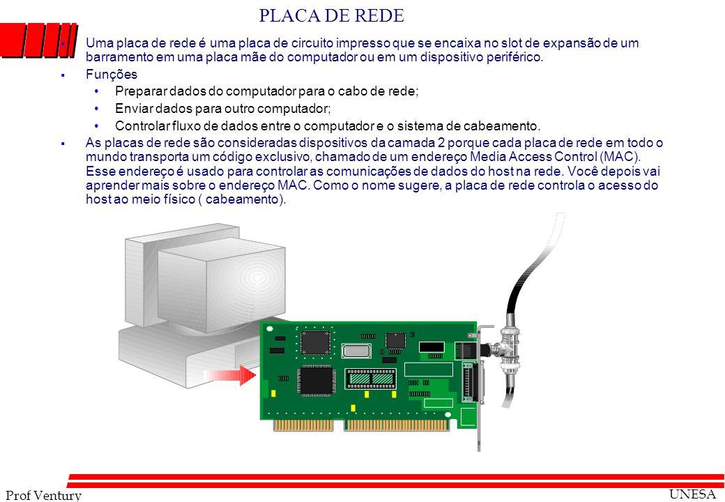 Prof Ventury UNESA PLACA DE REDE Uma placa de rede é uma placa de circuito impresso que se encaixa no slot de expansão de um barramento em uma placa m