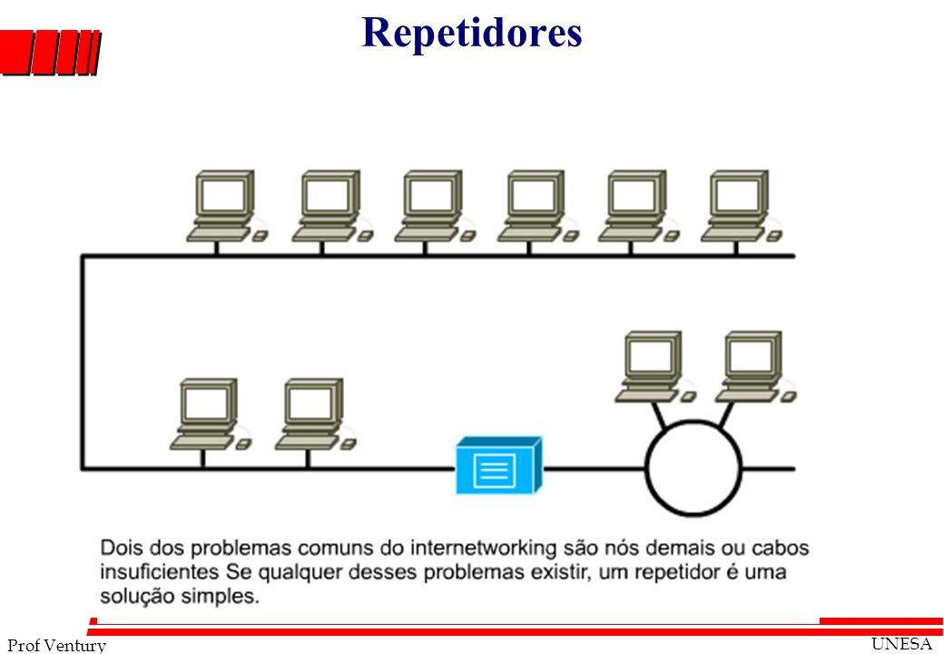 Prof Ventury UNESA Repetidores