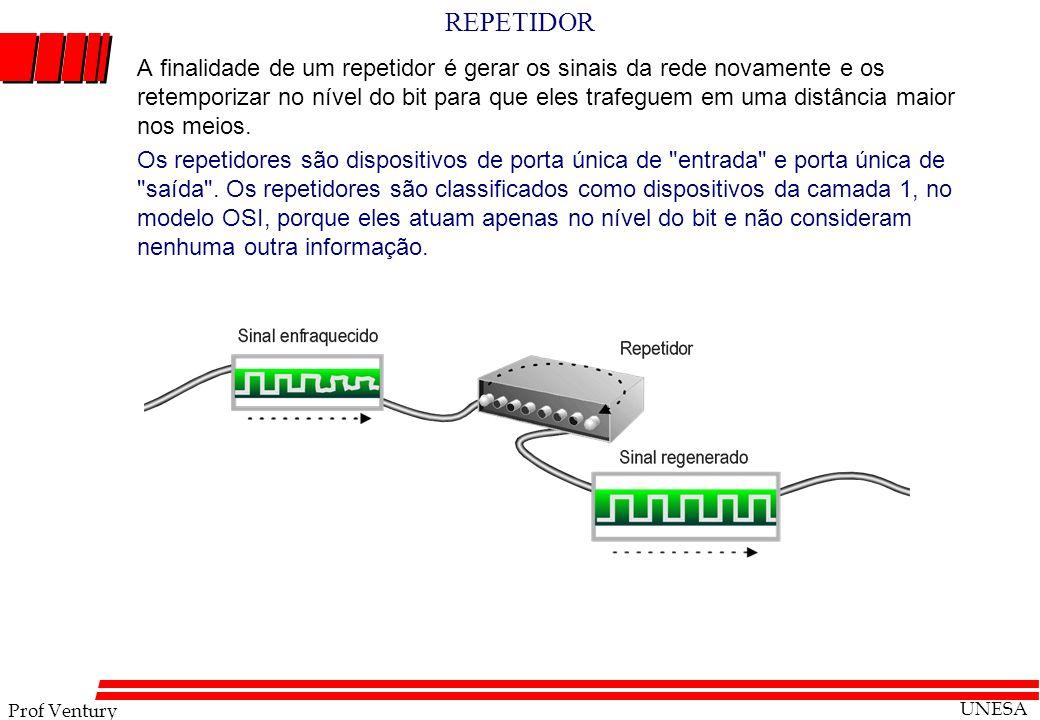 Prof Ventury UNESA REPETIDOR A finalidade de um repetidor é gerar os sinais da rede novamente e os retemporizar no nível do bit para que eles trafegue