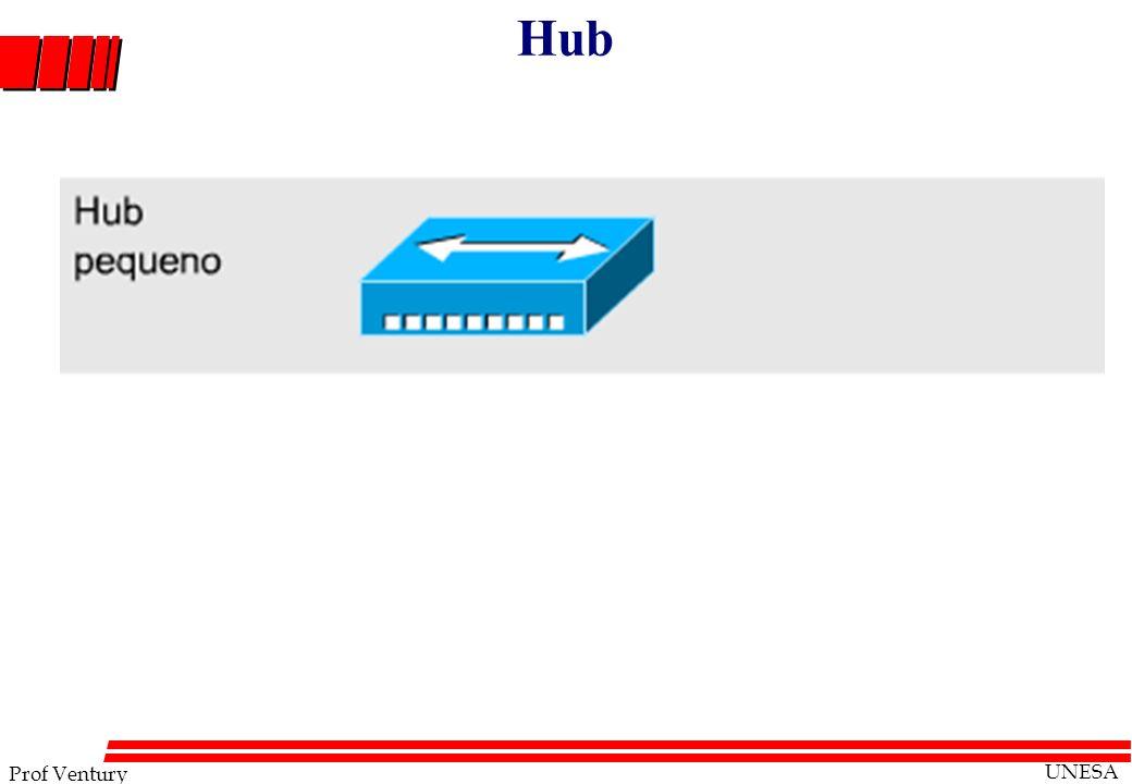 Prof Ventury UNESA Hub