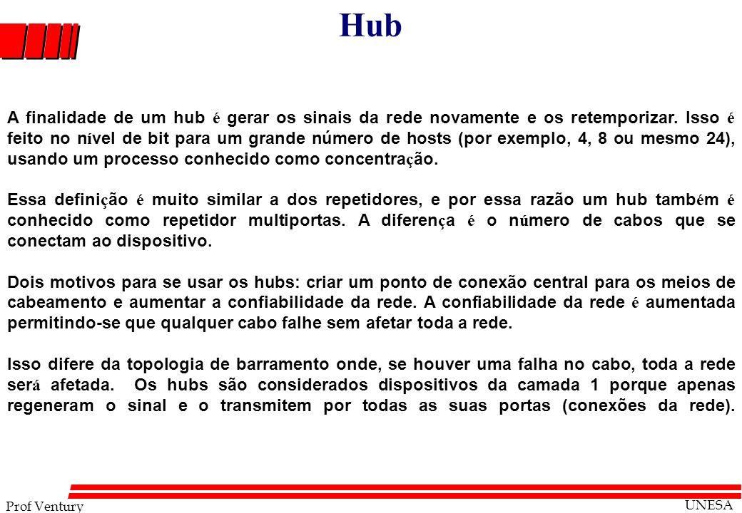 Prof Ventury UNESA Hub A finalidade de um hub é gerar os sinais da rede novamente e os retemporizar. Isso é feito no n í vel de bit para um grande núm