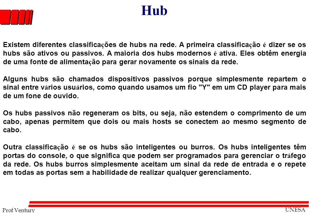 Prof Ventury UNESA Hub Existem diferentes classifica ç ões de hubs na rede. A primeira classifica ç ão é dizer se os hubs são ativos ou passivos. A ma